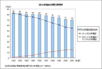 public-phone_graph.JPG